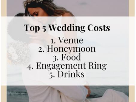 Top 5 Wedding Costs