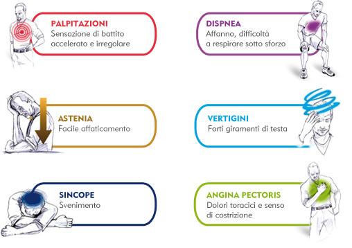 sintomi2.jpg