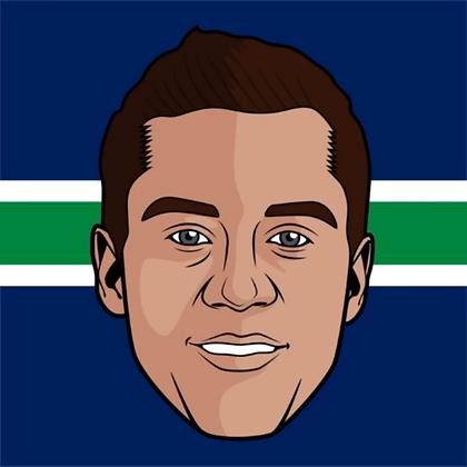 Major League Socks - Bo Horvat