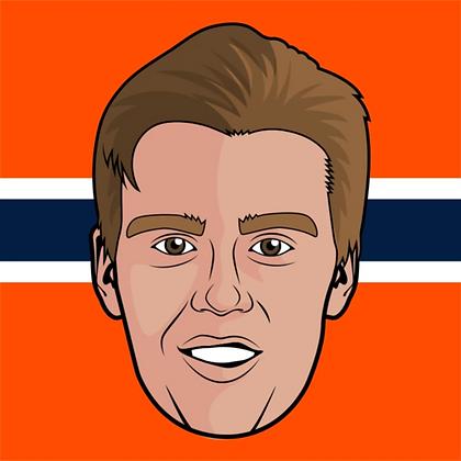 Major League Socks - Connor McDavid
