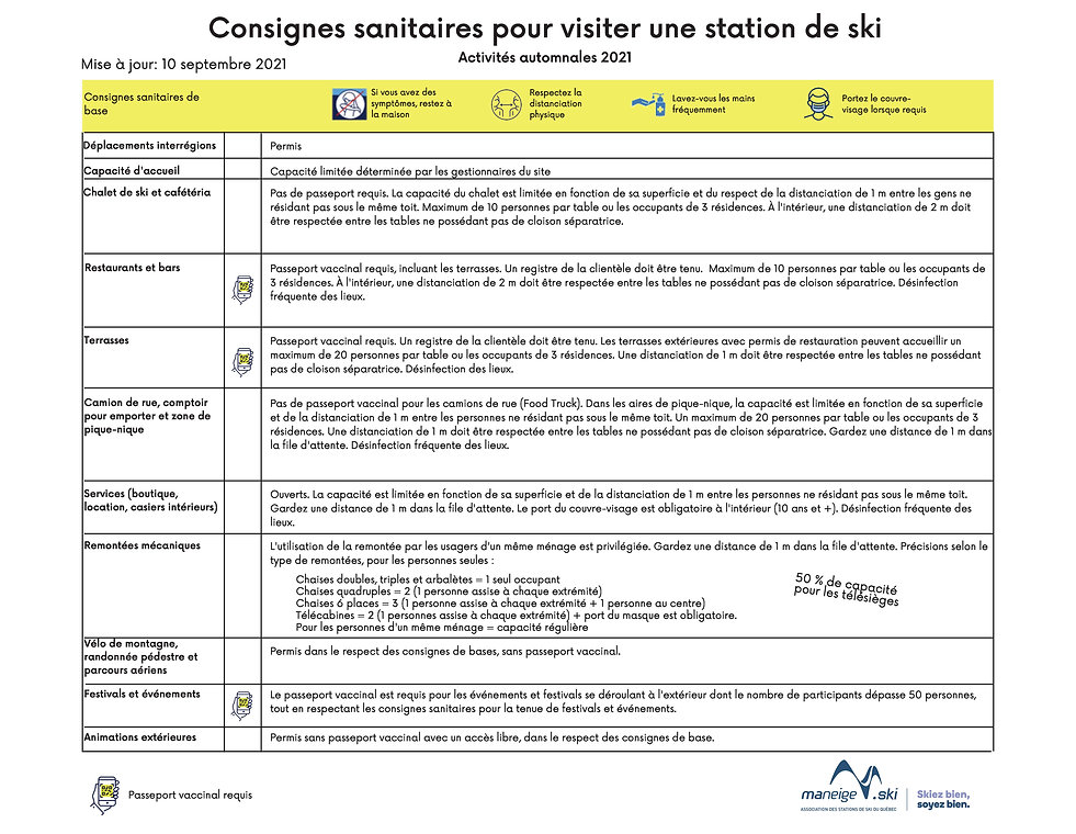 COVID-19 - Saison 21-22 - Tableau 14-10-2021.jpg