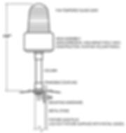 LED Stake Mounted Perimeter Light