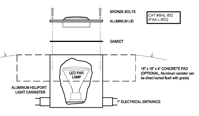 LED Semi-Flush Perimeter Lights