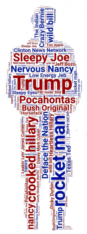 Trump Nicknames
