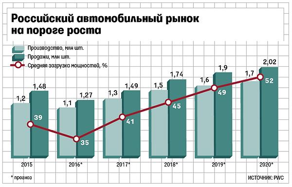 график-атопрома.png