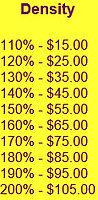 Density pricing