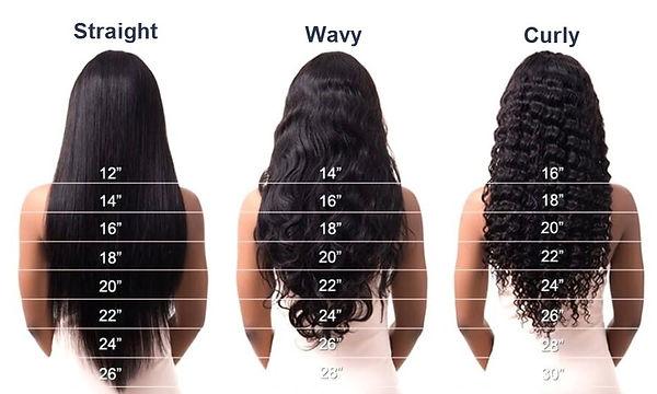 Hair length chart - new.jpg