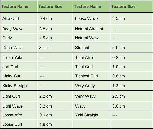 Hair Texture Size Chart.jpg