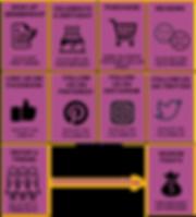 Rewards panel