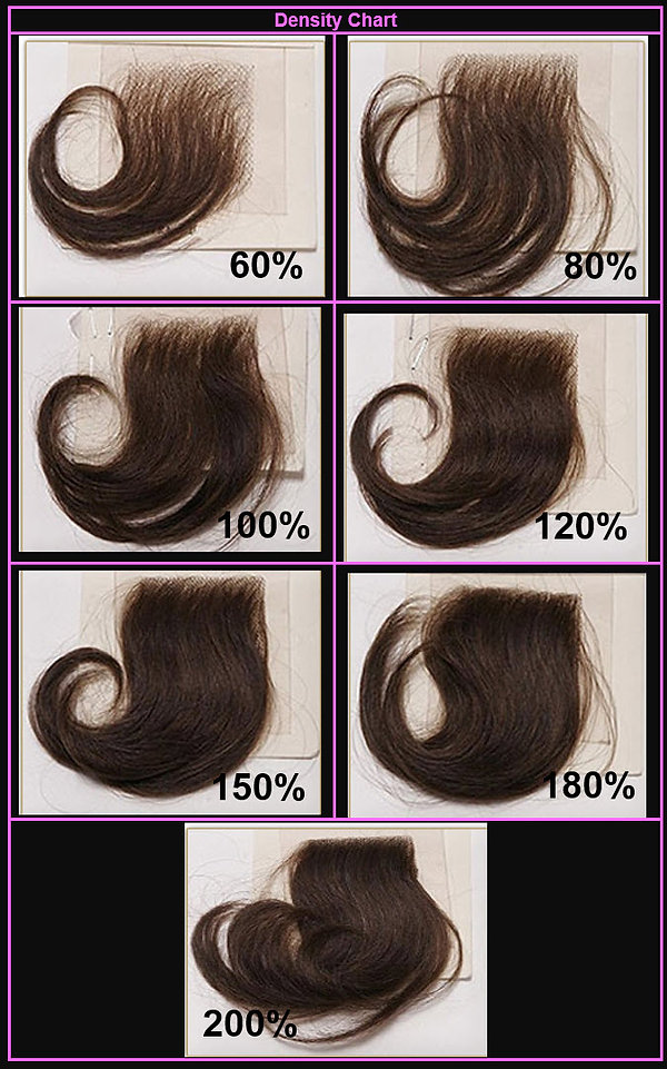 Lace wig density chart