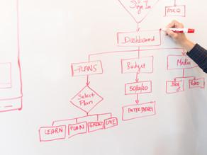 Sales Operations: como organizar e otimizar o seu processo comercial