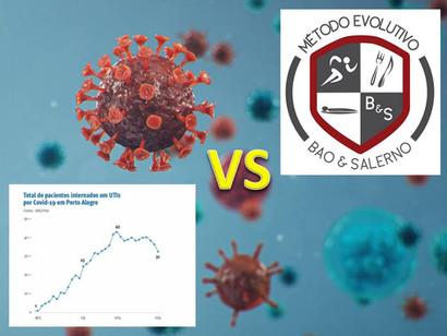 A colaboração do Método Evolutivo no combate a COVID-19