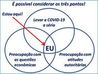 Estaria na hora de reavaliar o tratamento? Uma reflexão sobre a COVID-19.