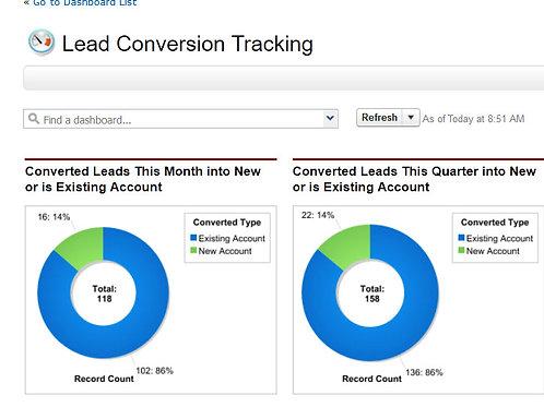 Lead Conversion Analyzer