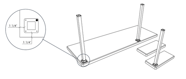 distance du bord