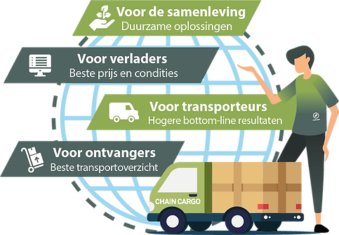 ChainCargo for society, shippers and carrier