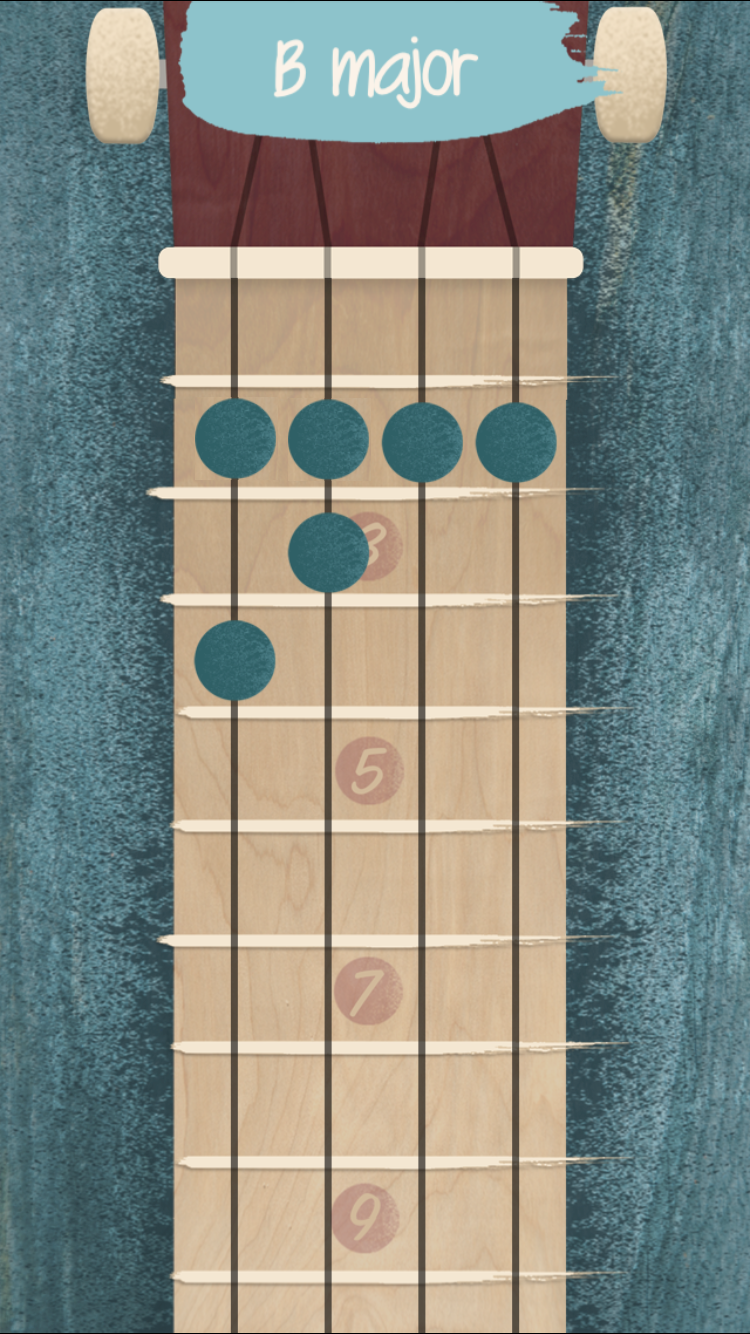 Here's the chord of B Major, but if we slide it up 3 more frets...