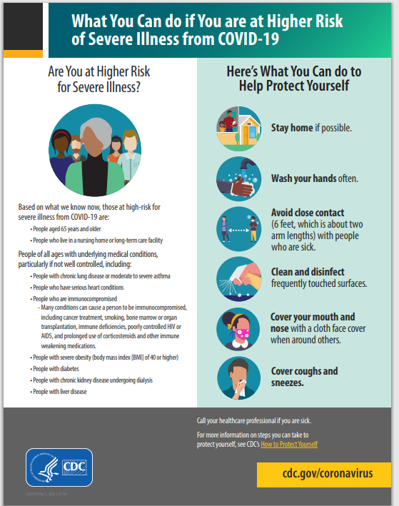 #CV973-what you can do if high risk