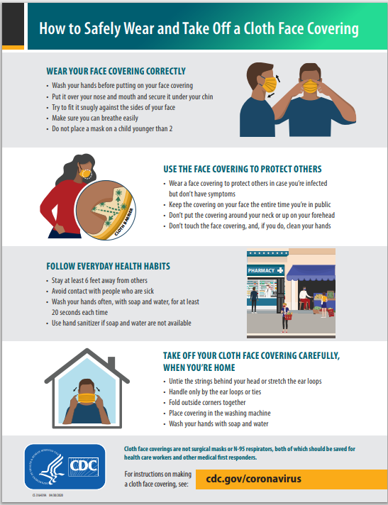 #CV933-how to safely wear...png