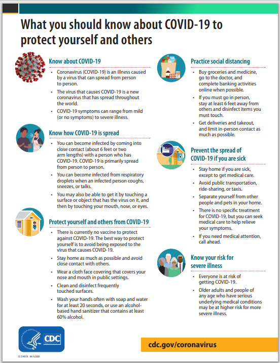 #CV977-what you should know.png