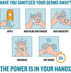 #CV901-sanitizing instructions