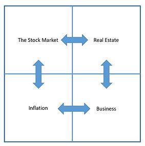 economy_quad_chart.JPG