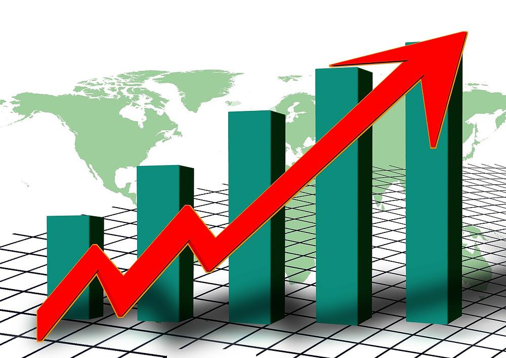 inflation, asset prices, correlation