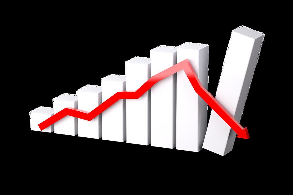 economy, growth, GDP