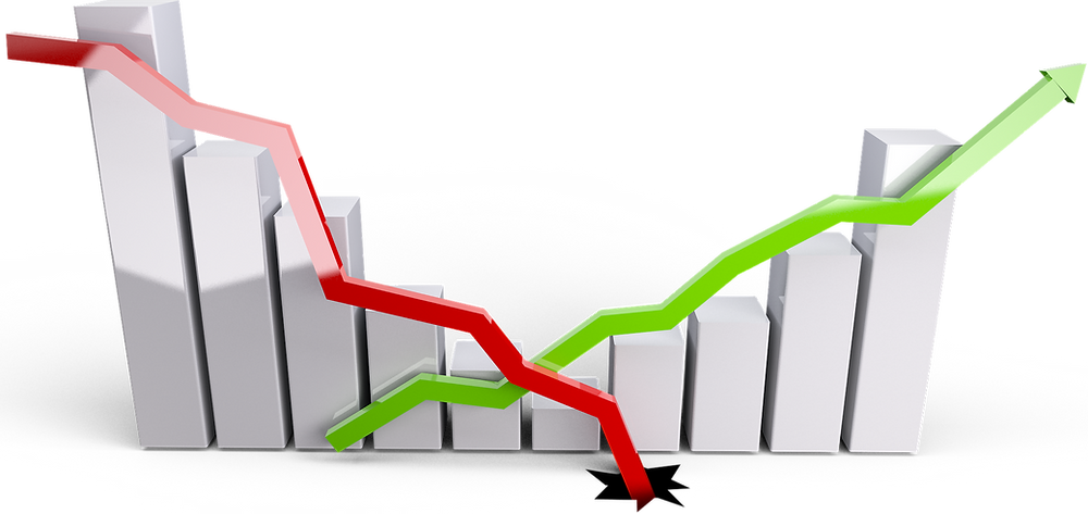 economy, housing, interest rates