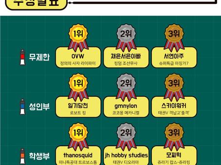 제1회 서울캐릭터 모형공모전 결과발표