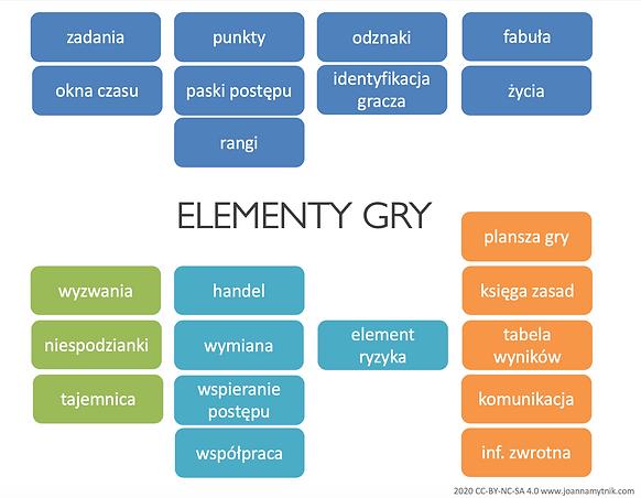 ELEMENTY GRY KAFELKI.png