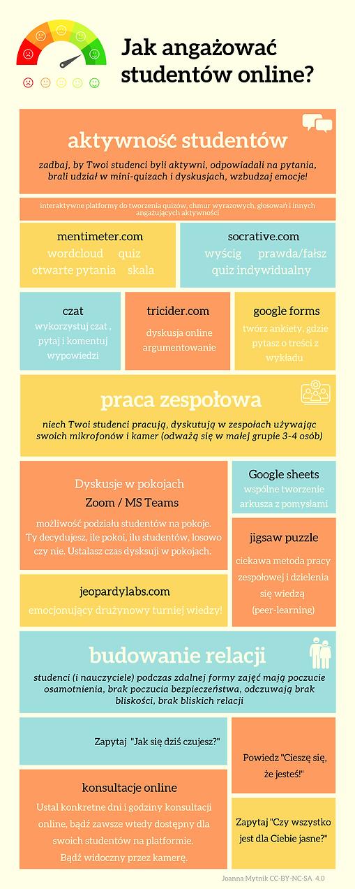 Jak_angazowac_studentów_online?_POPRAWI
