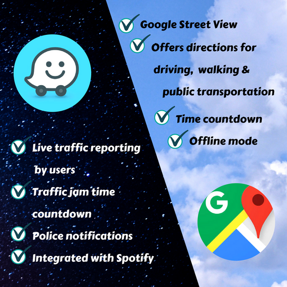 Waze vs Google Maps:  which one would you choose?