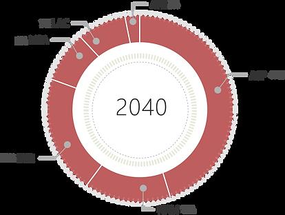passenger number 2040.png