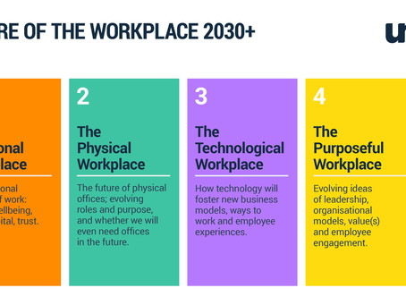 The Future Work Dynamic In the Global Economy Under Gen Z CEOs (Re-post)