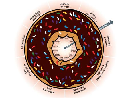 Gen Z And Doughnut Economics of The Future