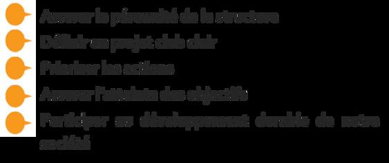 Objectif CLUB.png