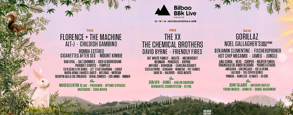 Bilbao BBK Live 2018 - Programma