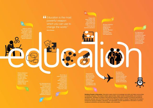 education-lifecycle_14-Jun-1.jpg
