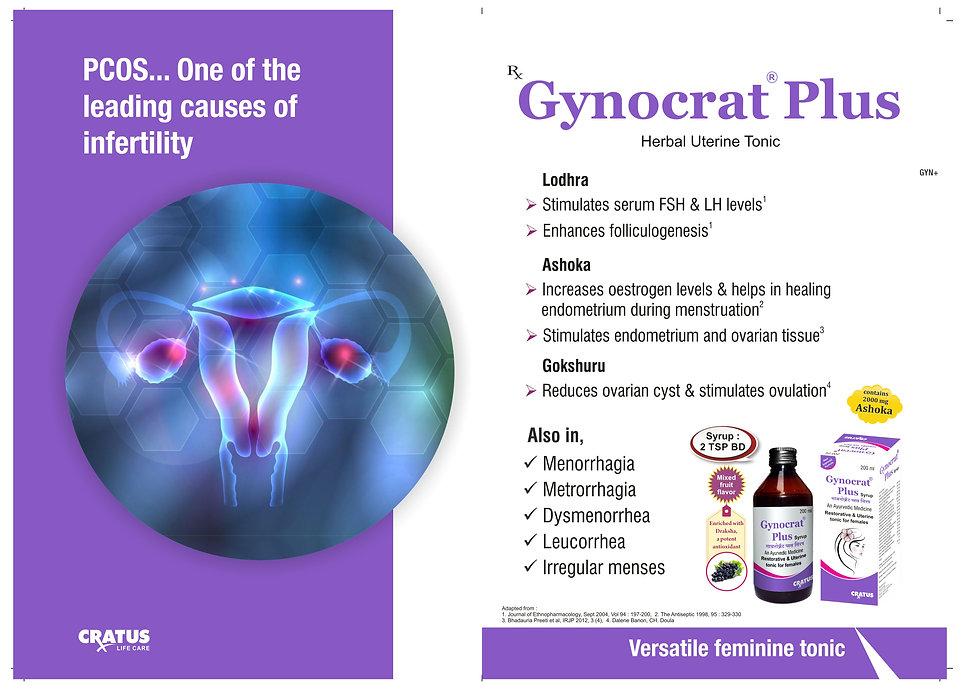 Gynocrat Plus.jpg