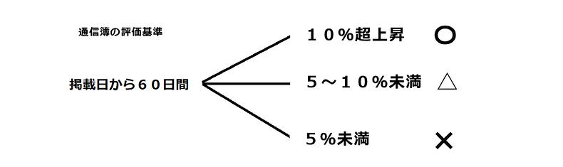 成績図鑑.png