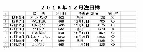 2018,12月成績.png