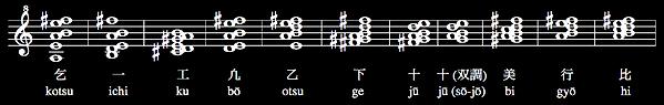 shō (笙) aitake