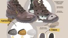 ¿Qué es un calzado de seguridad?