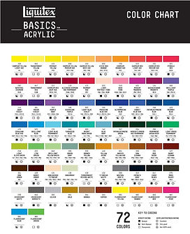 Liquitex Color Chart