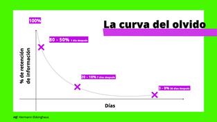 La curva del olvido: una herramienta para el aprendizaje
