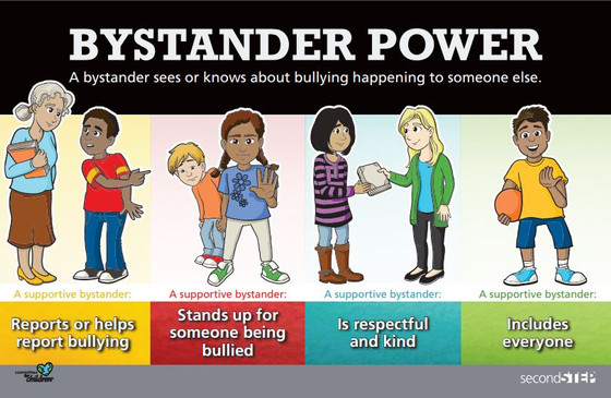 Bystander Power
