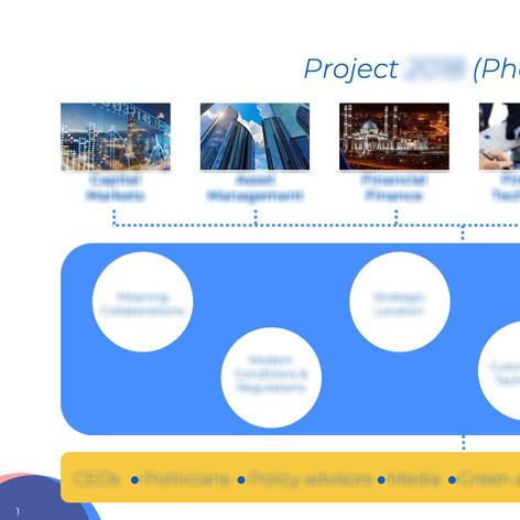 Sales presentation - Umbrella slide