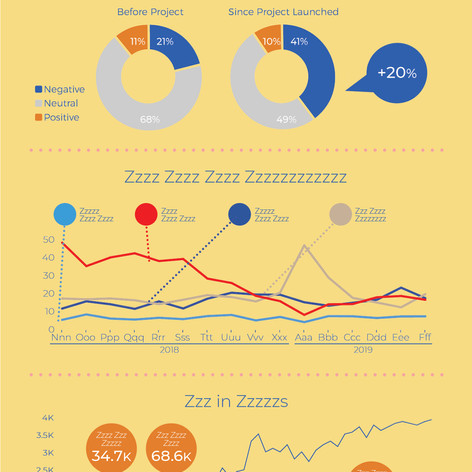 Client report infographics template design