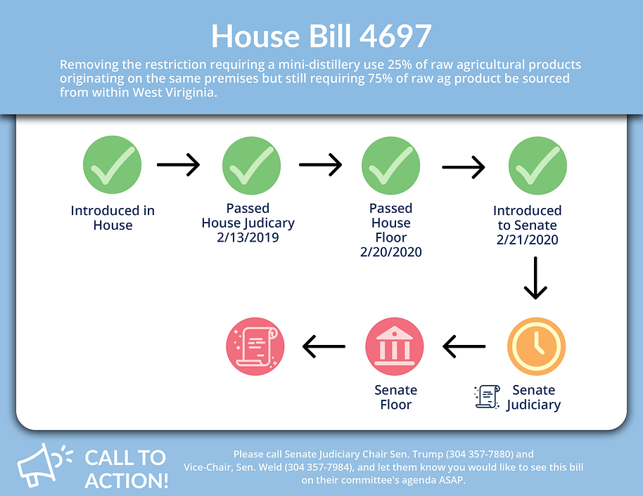 HB 4697.png